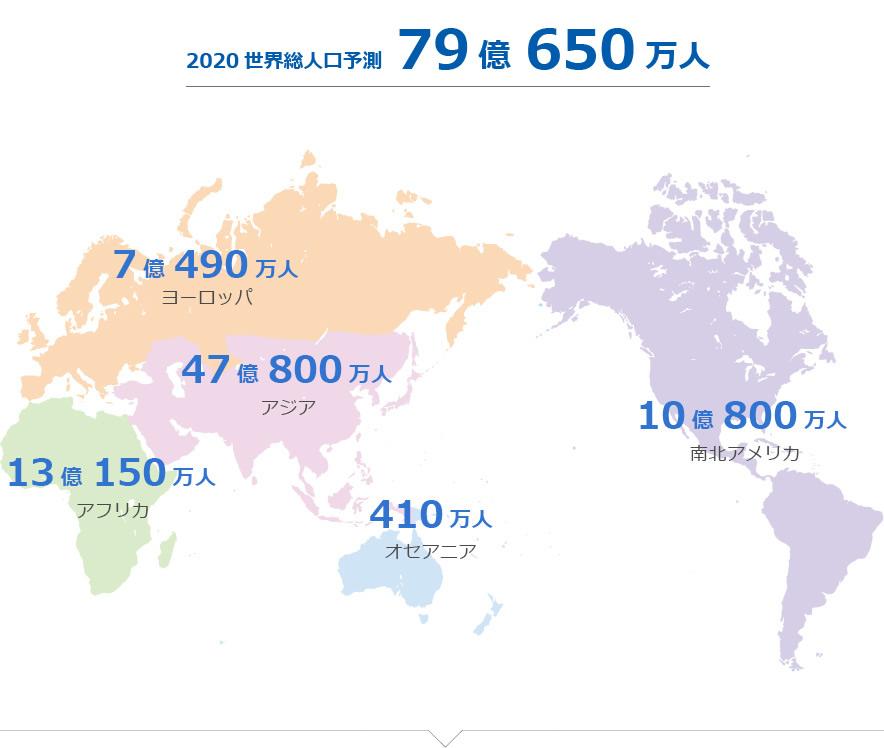 推移 人口 世界 の 統計局ホームページ/世界の統計2021